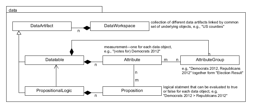 Overview of the realKD data model.